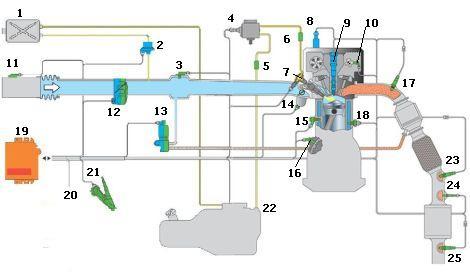 Схема электронной системы управления двигателем фото 927